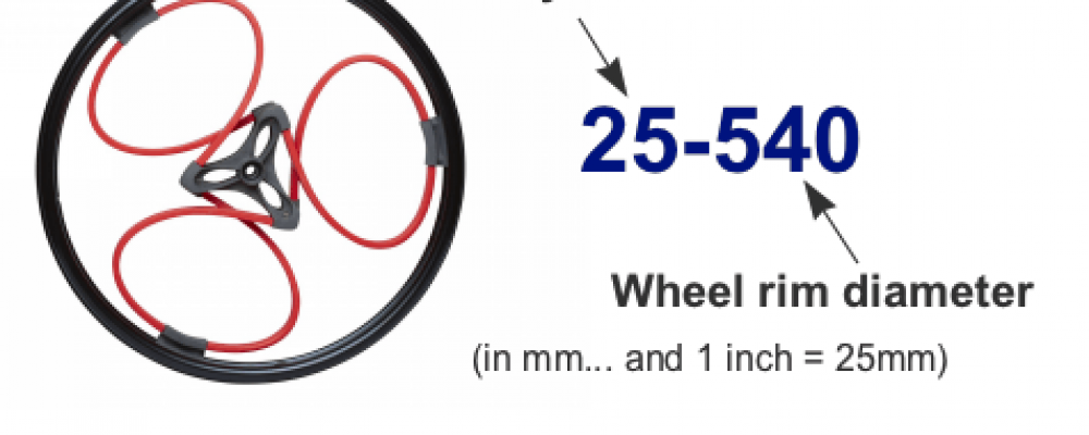 How to understand wheelchair tyre sizes!