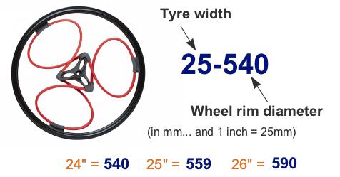 Wheelchair Tyre Sizes